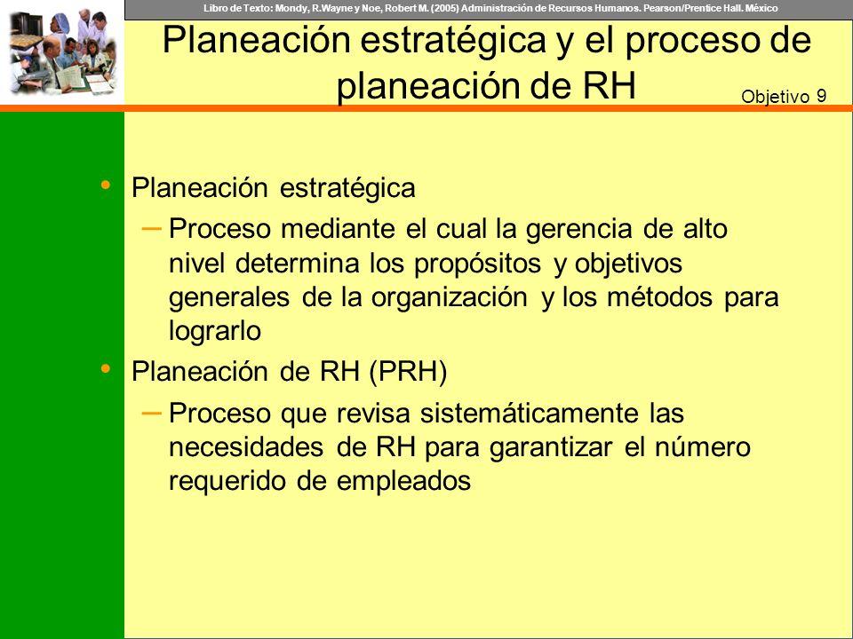Planeación estratégica y el proceso de planeación de RH