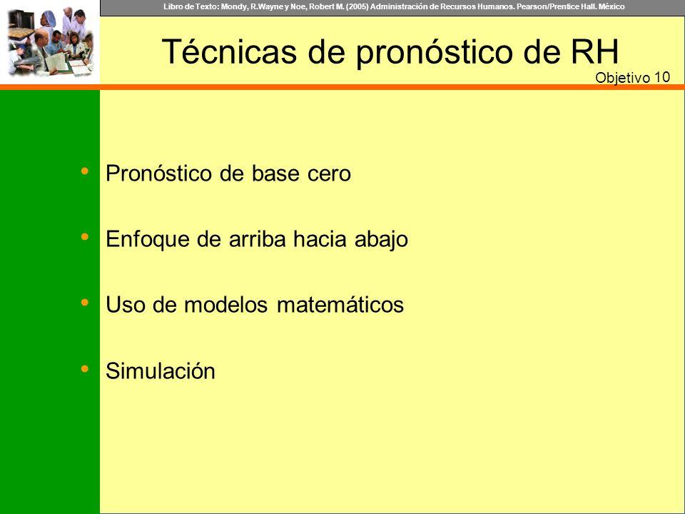 Técnicas de pronóstico de RH