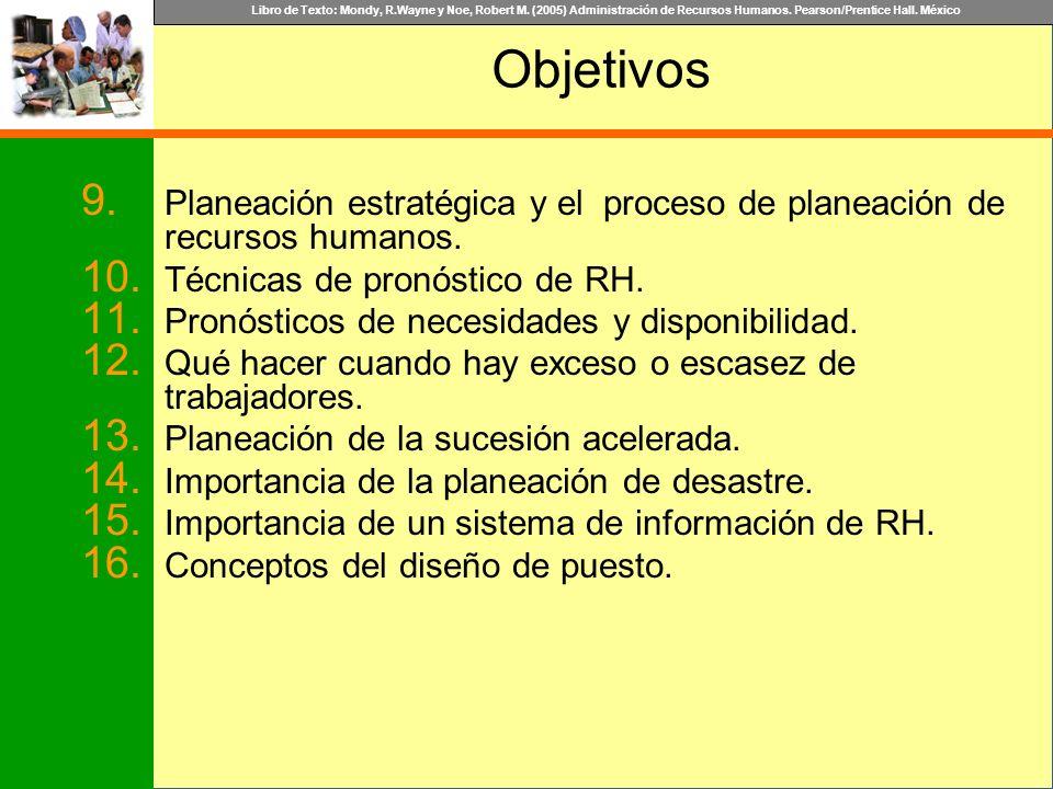 Objetivos Planeación estratégica y el proceso de planeación de recursos humanos. Técnicas de pronóstico de RH.