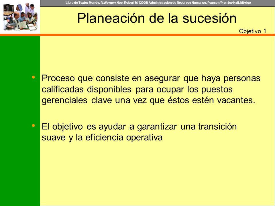 Planeación de la sucesión