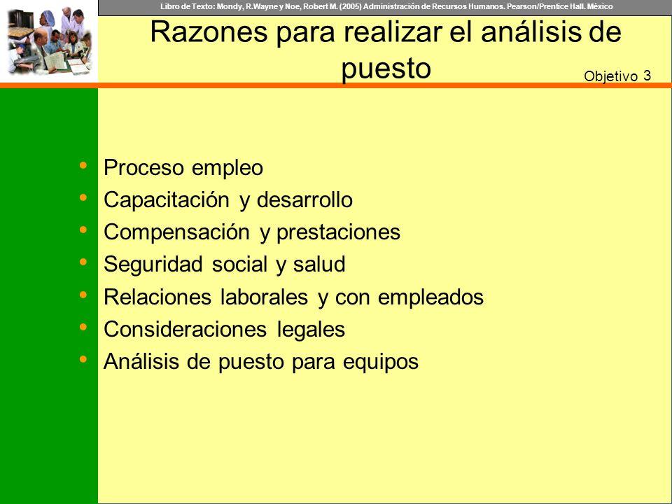 Razones para realizar el análisis de puesto