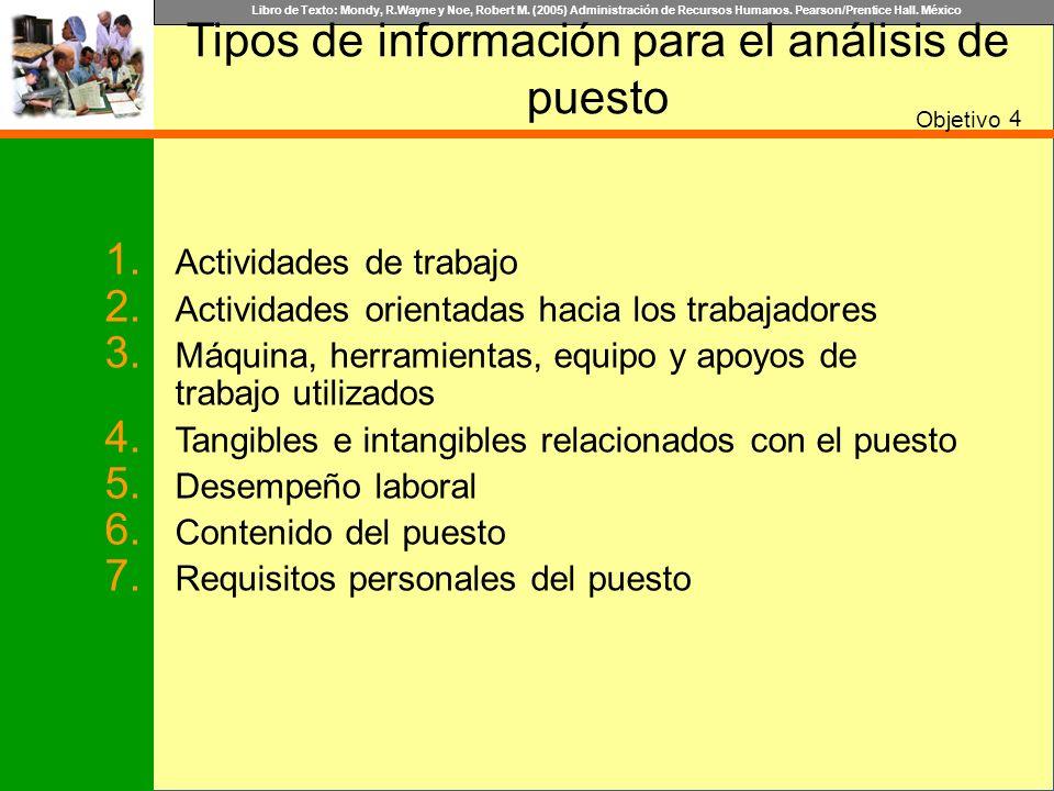 Tipos de información para el análisis de puesto