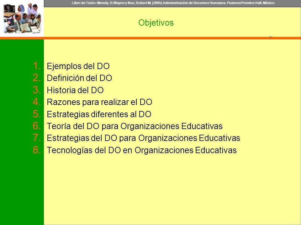 Objetivos Ejemplos del DO. Definición del DO. Historia del DO. Razones para realizar el DO. Estrategias diferentes al DO.