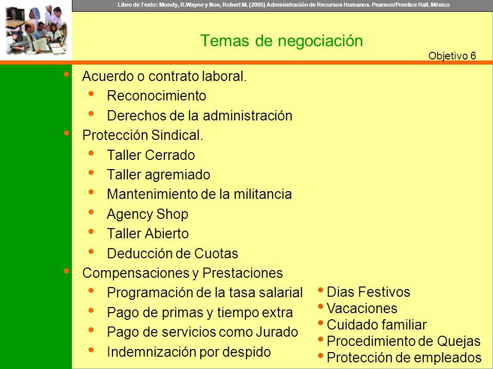 Temas de negociación Acuerdo o contrato laboral. Reconocimiento