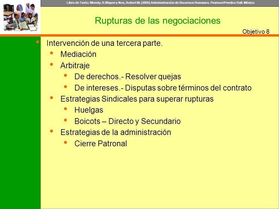Rupturas de las negociaciones