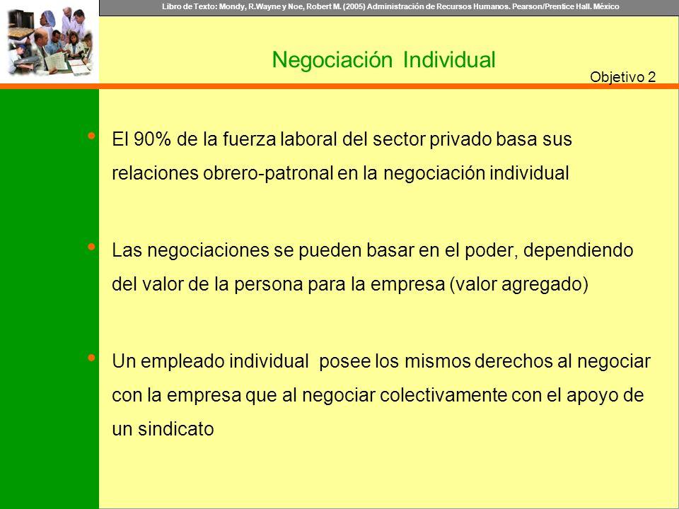 Negociación Individual