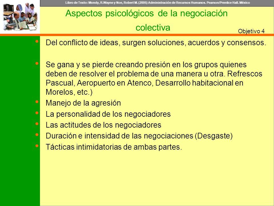 Aspectos psicológicos de la negociación colectiva