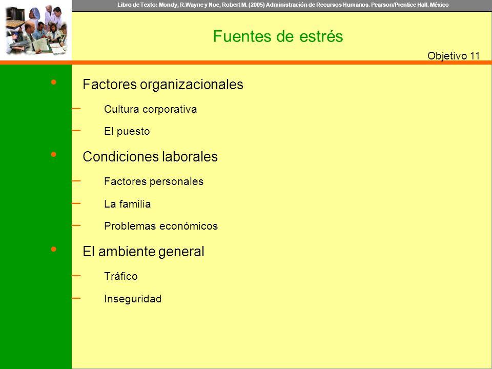 Fuentes de estrés Factores organizacionales Condiciones laborales