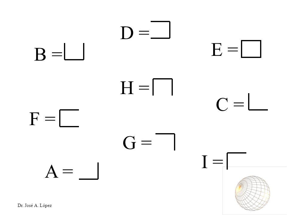 D = E = B = H = C = F = G = I = A = Dr. José A. López