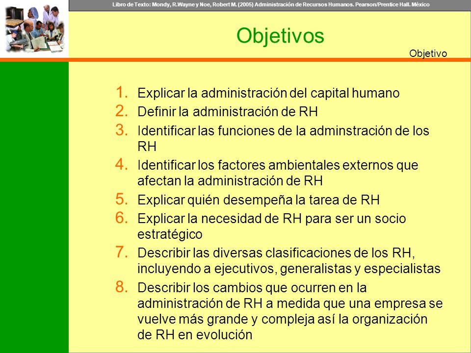 Objetivos Explicar la administración del capital humano