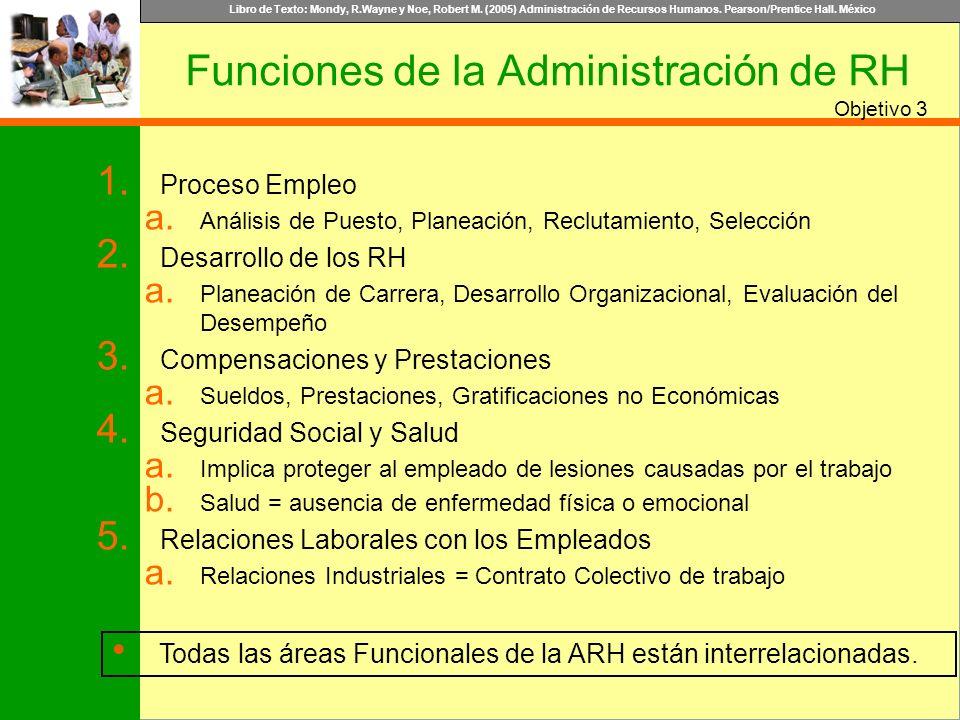 Funciones de la Administración de RH