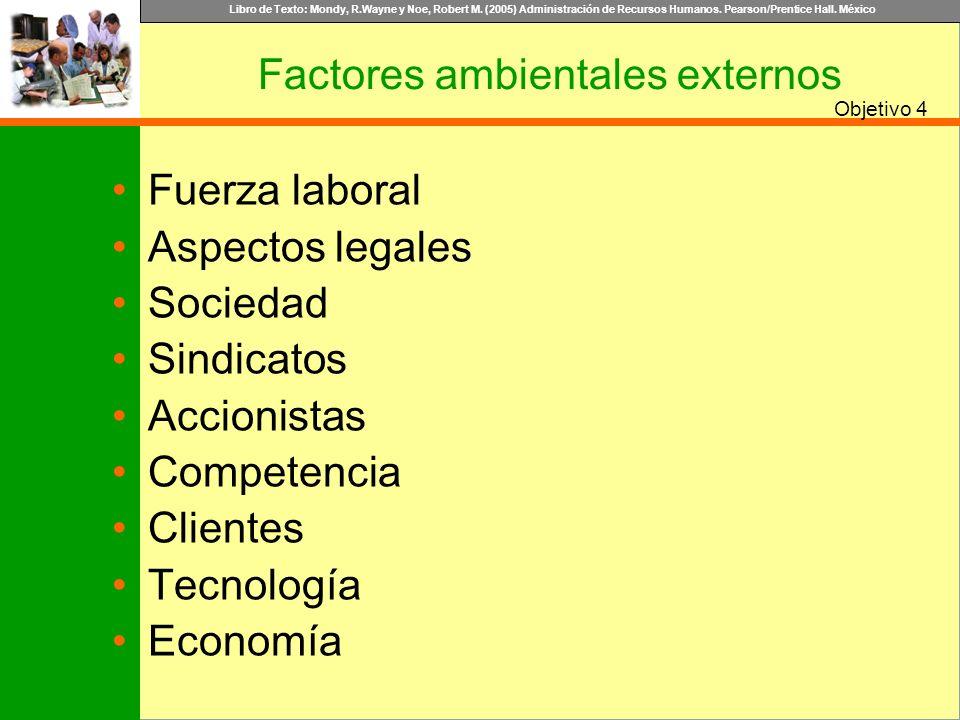 Factores ambientales externos