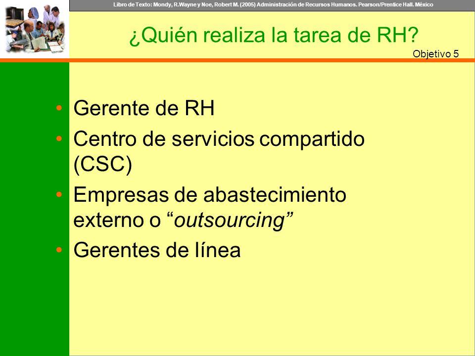¿Quién realiza la tarea de RH