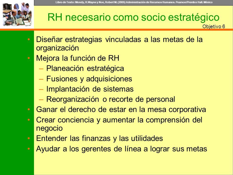 RH necesario como socio estratégico