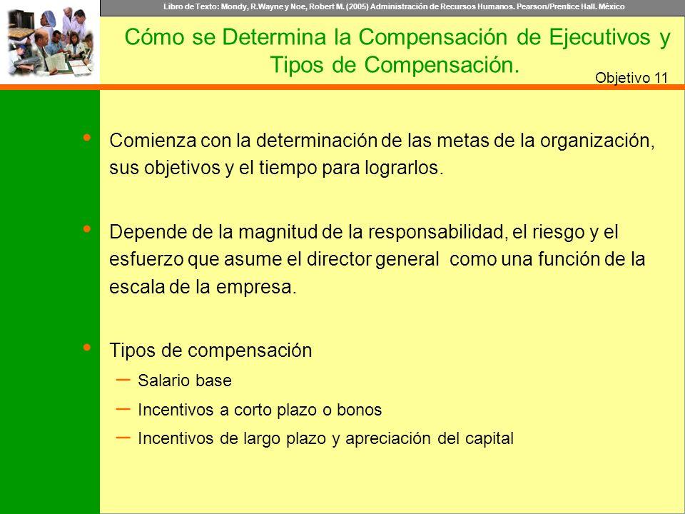 Cómo se Determina la Compensación de Ejecutivos y Tipos de Compensación.