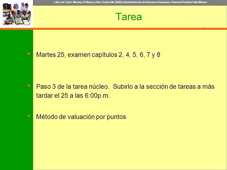 Tarea Martes 25, examen capítulos 2, 4, 5, 6, 7 y 8