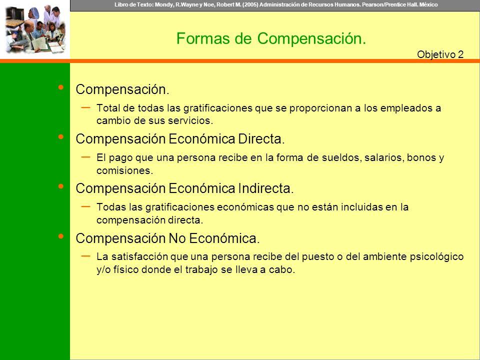 Formas de Compensación.