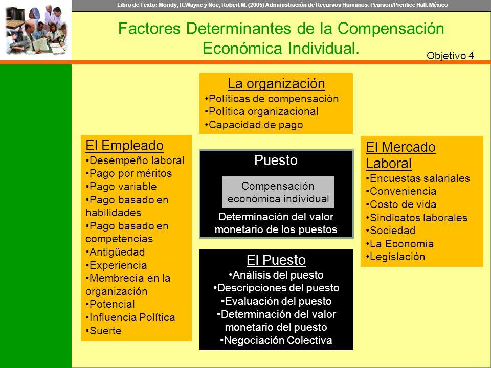 Factores Determinantes de la Compensación Económica Individual.
