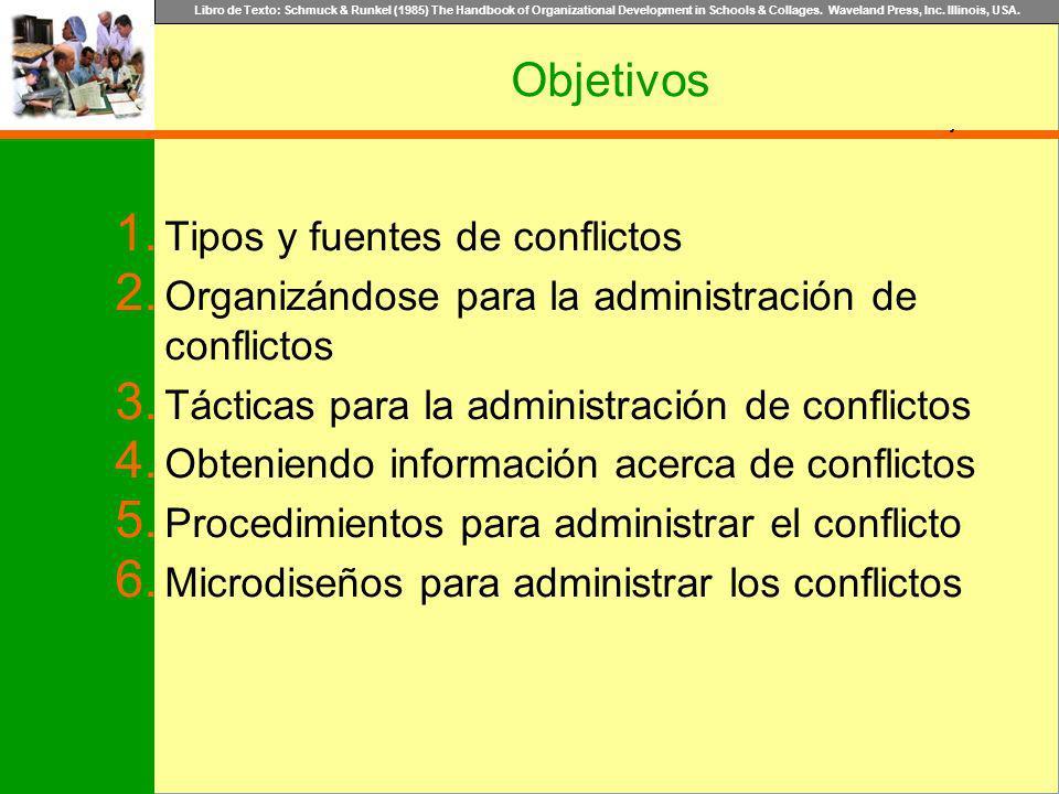 Objetivos Tipos y fuentes de conflictos