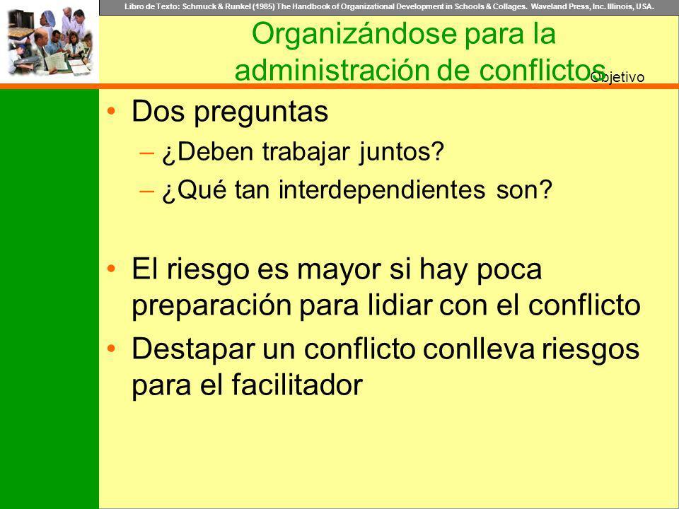 Organizándose para la administración de conflictos