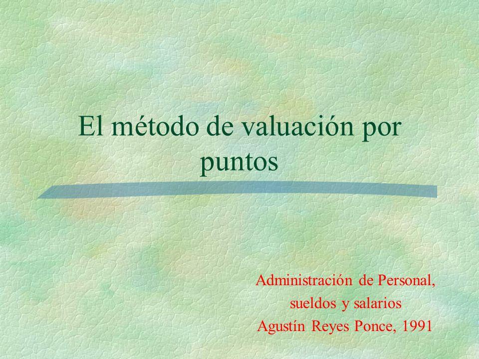 El método de valuación por puntos
