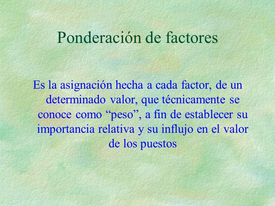 Ponderación de factores