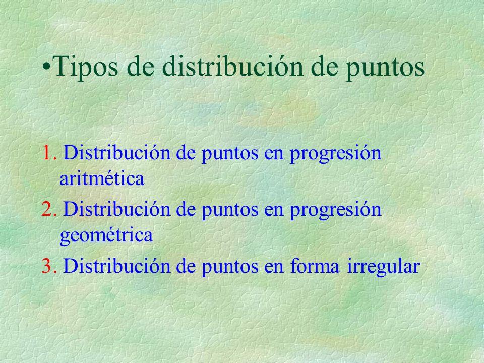 Tipos de distribución de puntos