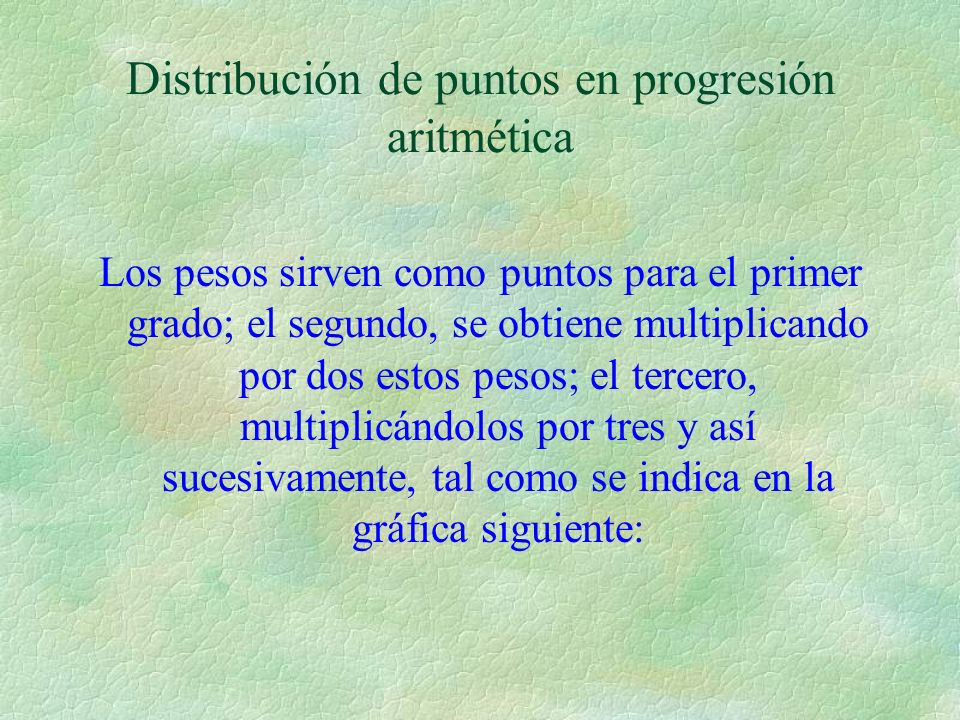 Distribución de puntos en progresión aritmética