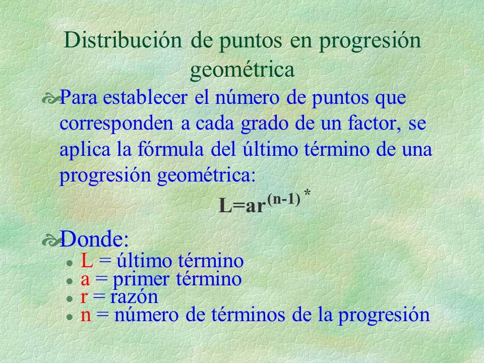 Distribución de puntos en progresión geométrica