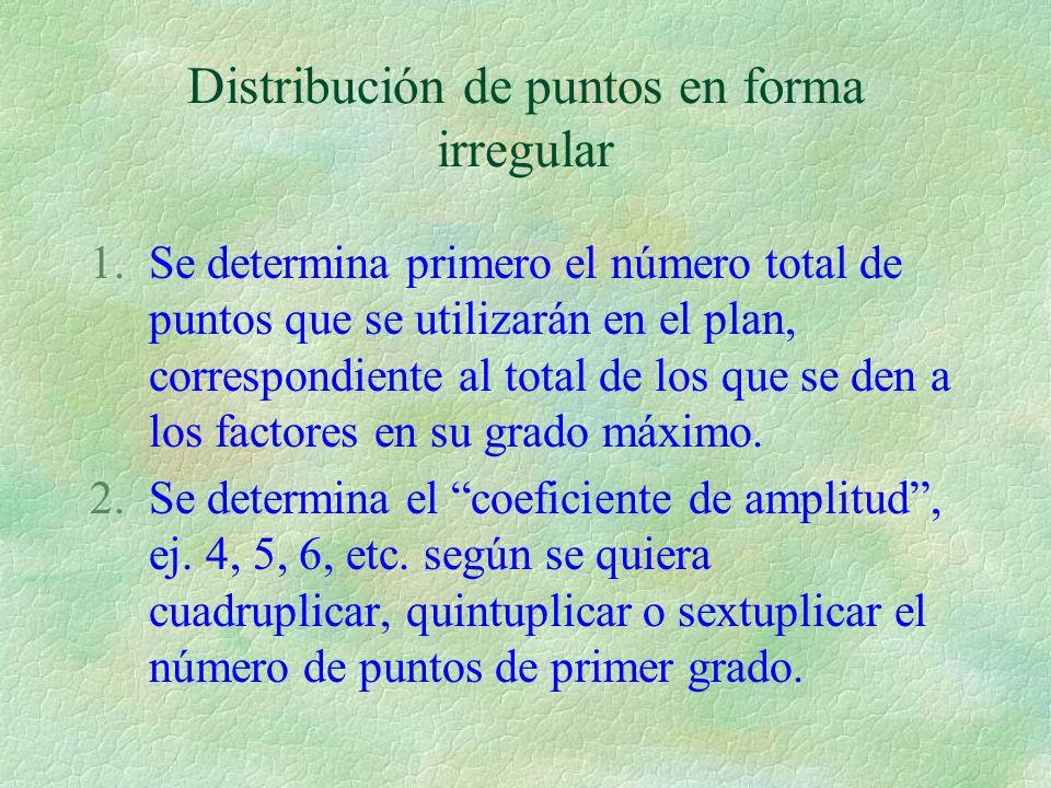 Distribución de puntos en forma irregular