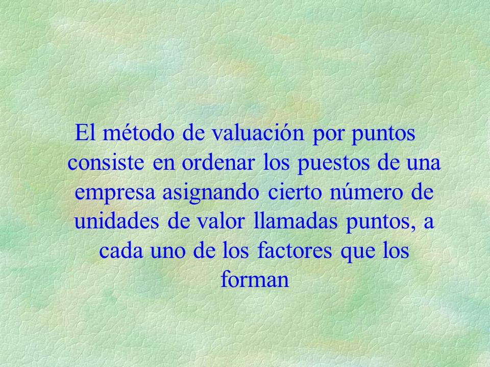 El método de valuación por puntos consiste en ordenar los puestos de una empresa asignando cierto número de unidades de valor llamadas puntos, a cada uno de los factores que los forman