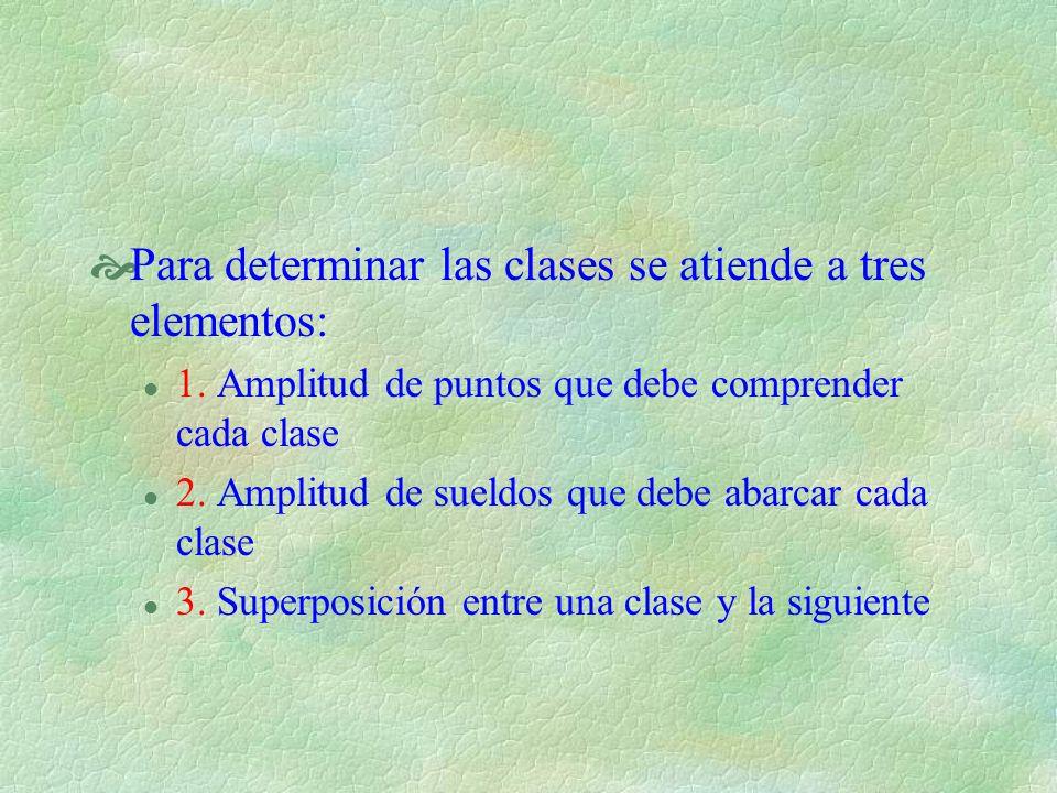 Para determinar las clases se atiende a tres elementos: