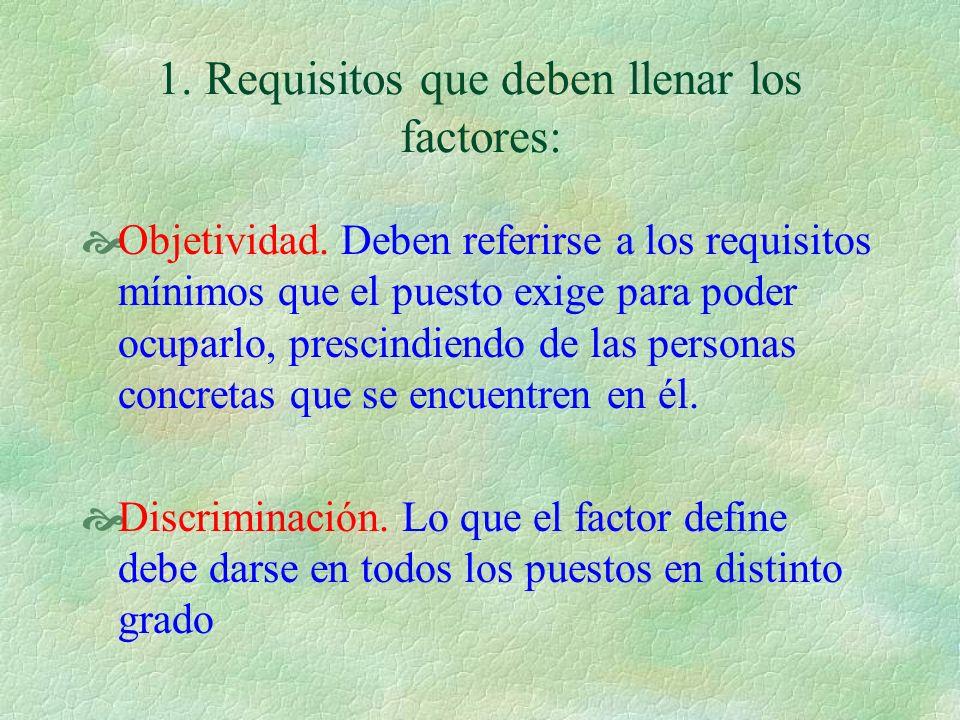 1. Requisitos que deben llenar los factores: