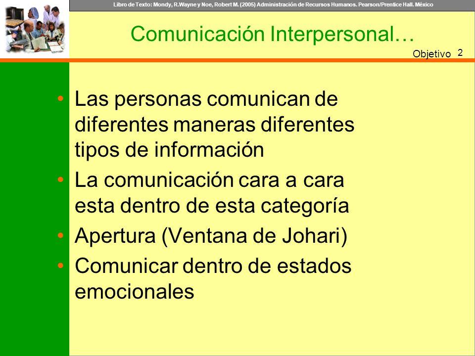 Comunicación Interpersonal…