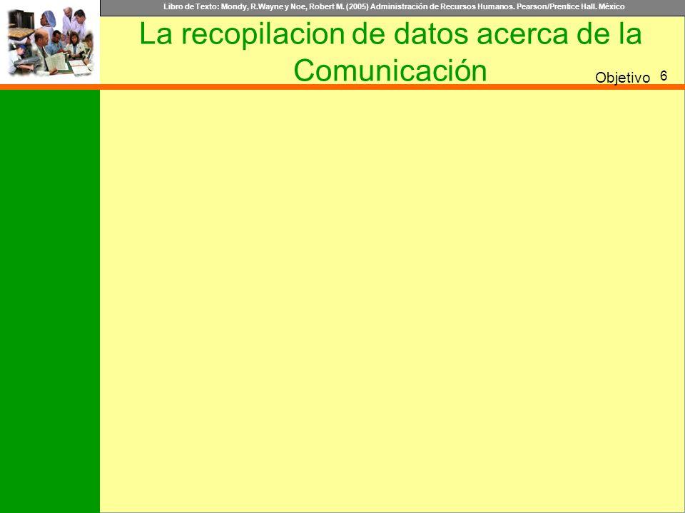 La recopilacion de datos acerca de la Comunicación