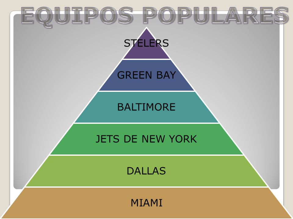 EQUIPOS POPULARES STELERS GREEN BAY BALTIMORE JETS DE NEW YORK DALLAS