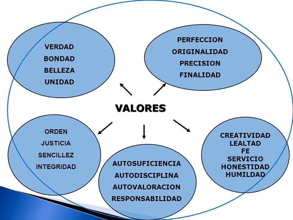 VALORES PERFECCION ORIGINALIDAD VERDAD PRECISION BONDAD FINALIDAD