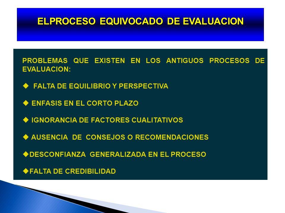 ELPROCESO EQUIVOCADO DE EVALUACION