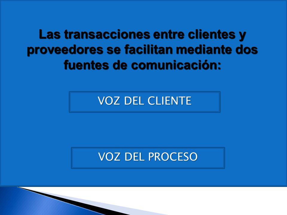 Las transacciones entre clientes y proveedores se facilitan mediante dos fuentes de comunicación: