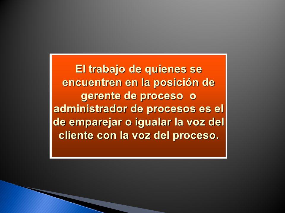 El trabajo de quienes se encuentren en la posición de gerente de proceso o administrador de procesos es el de emparejar o igualar la voz del cliente con la voz del proceso.