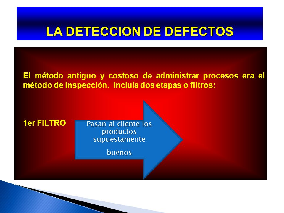 LA DETECCION DE DEFECTOS