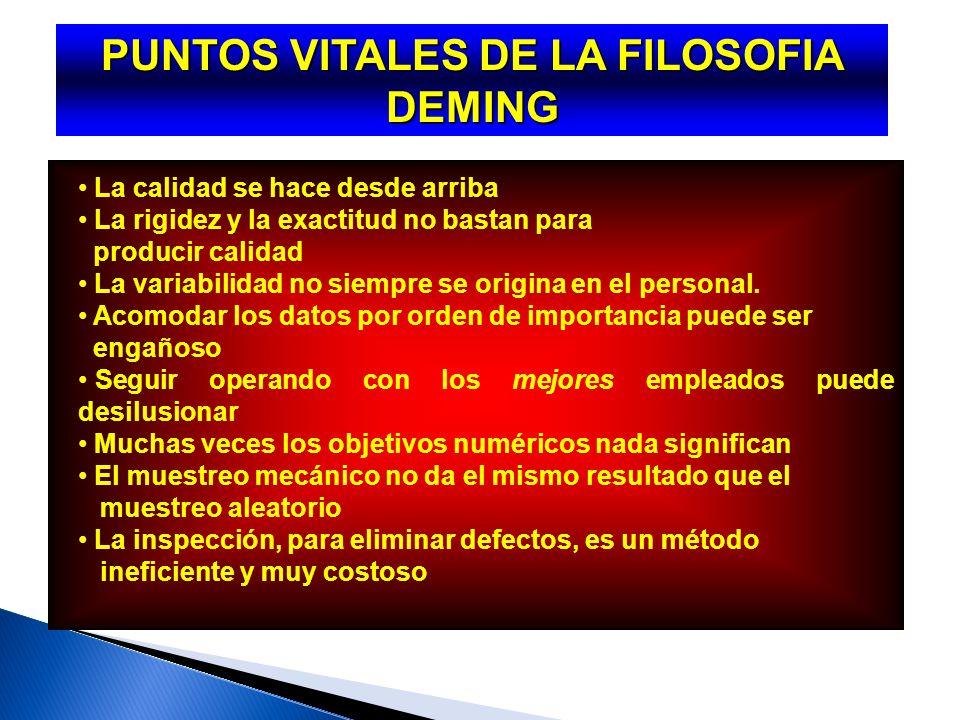 PUNTOS VITALES DE LA FILOSOFIA DEMING