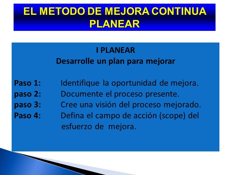 EL METODO DE MEJORA CONTINUA PLANEAR Desarrolle un plan para mejorar