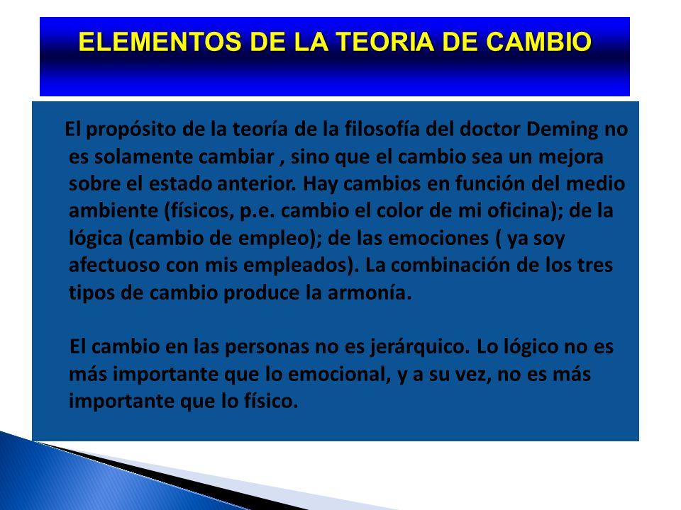 ELEMENTOS DE LA TEORIA DE CAMBIO