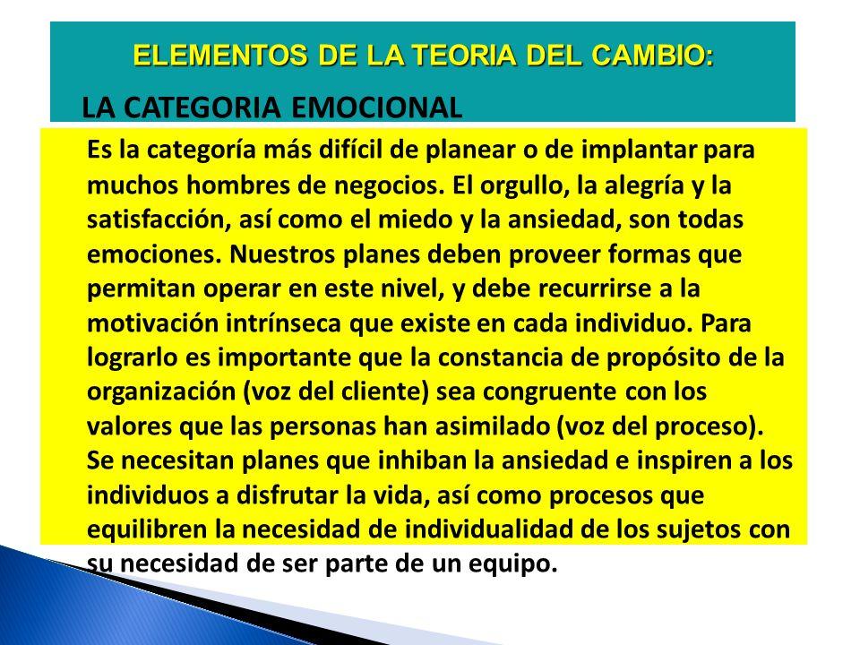 ELEMENTOS DE LA TEORIA DEL CAMBIO: