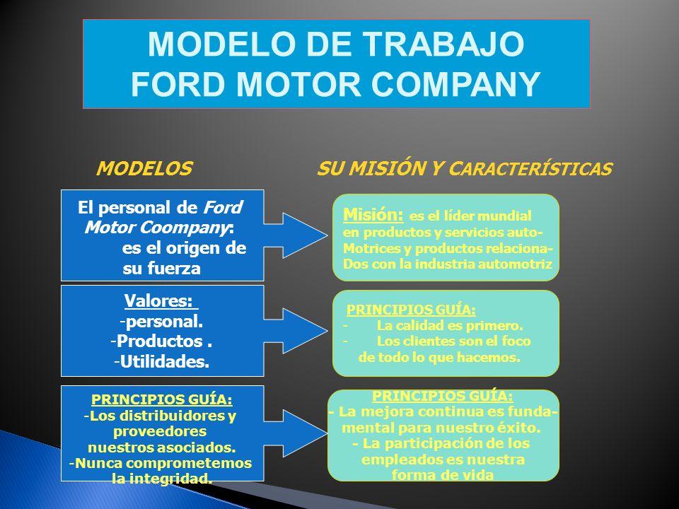 MODELO DE TRABAJO FORD MOTOR COMPANY