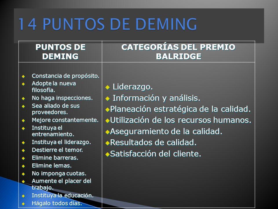 CATEGORÍAS DEL PREMIO BALRIDGE
