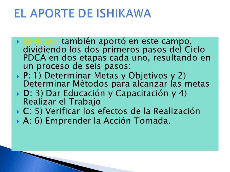EL APORTE DE ISHIKAWA