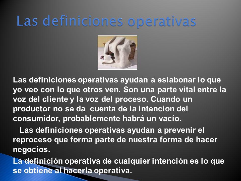 Las definiciones operativas