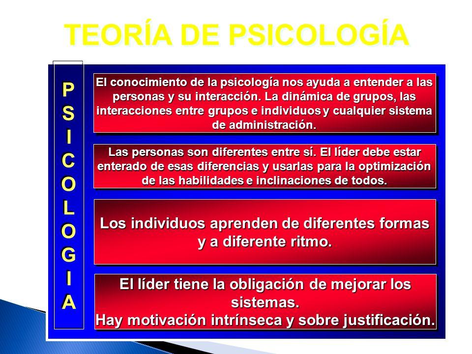 TEORÍA DE PSICOLOGÍA P S I C O L O G I A